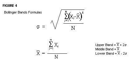 bollinger band formula