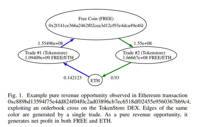 crypto mistakes paper