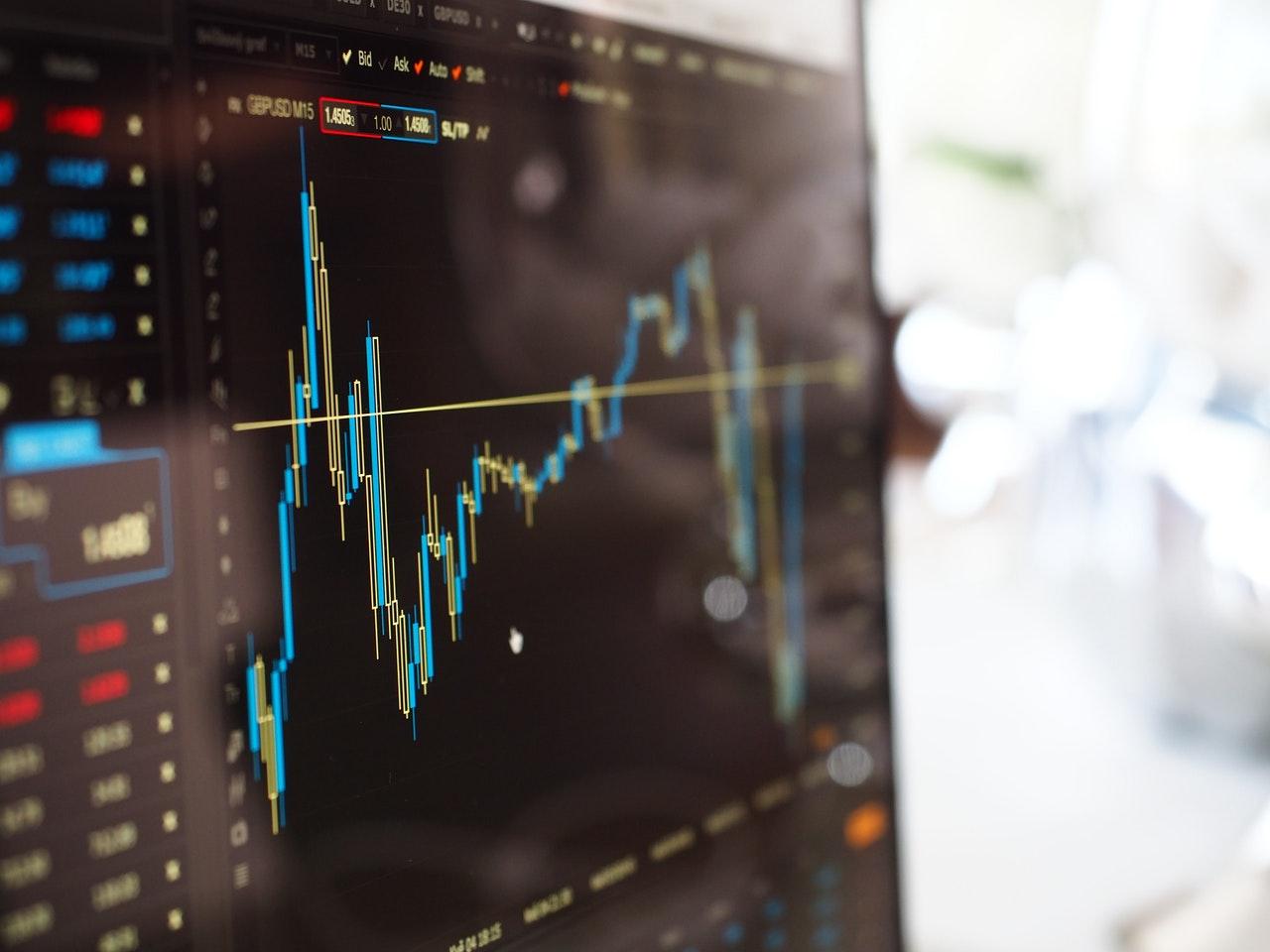 options trading chart