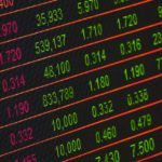 stock market statistics 2020