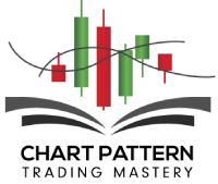 Chart Pattern Trading Mastery